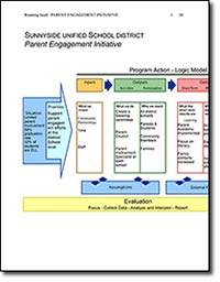 Case Study of an Educational Change Model:  Parent Engagement Initiative page 10